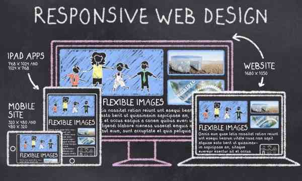 Is Responsive Web Design a Google Ranking Factor?
